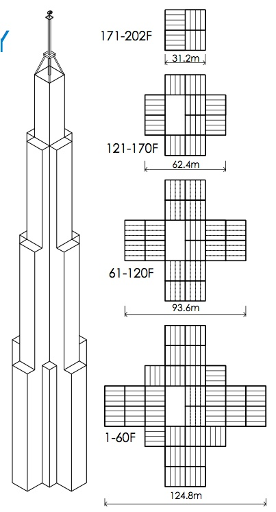 Floorplates of the proposed Sky Tower