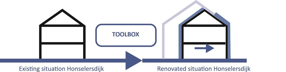 Team Delft toolbox