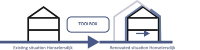 Team Delft toolbox