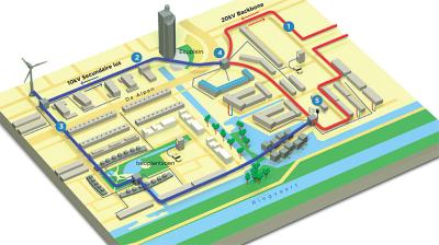 City Zen smart grid