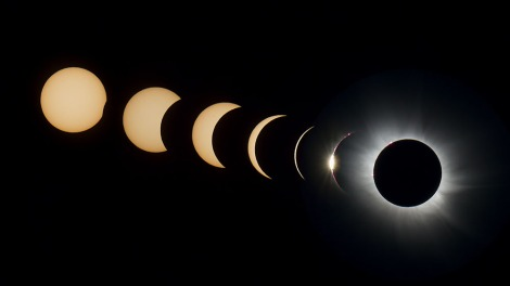 Solar eclipse progression. Courtesy of Morefield