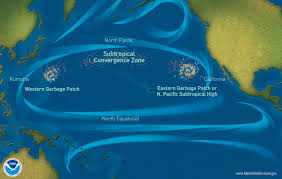 Great Pacific Gyre. Courtesy of NOAA.
